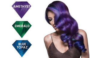 Pravana Australia formulas and tips